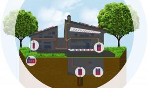 casa ecologica energia rinnovabile - Earth System